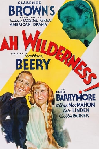 Poster of Ah, Wilderness!