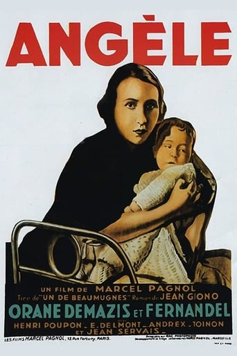 Poster of Angele