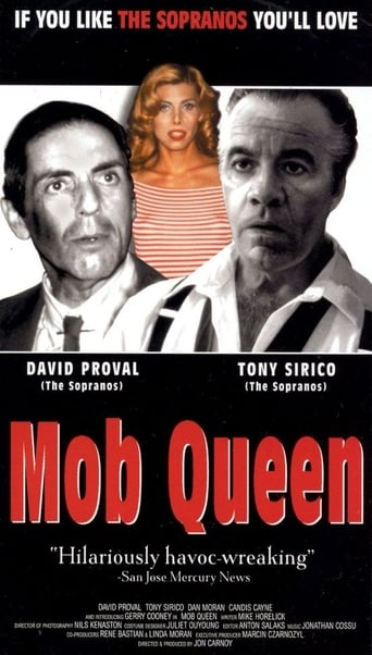 Poster of Mob Queen