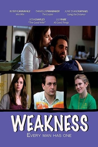 Poster of Weakness