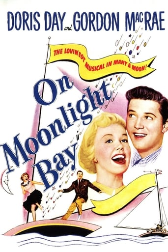 Poster of On Moonlight Bay