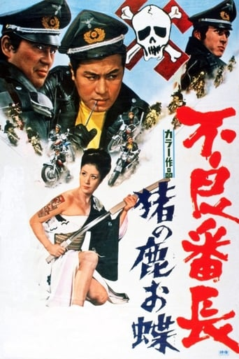 Poster of Delinquent Boss: Wolves of the City