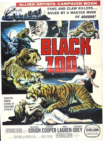 Poster of Black Zoo