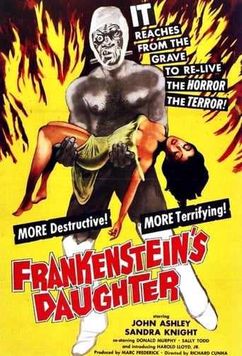 Poster of Frankenstein's Daughter