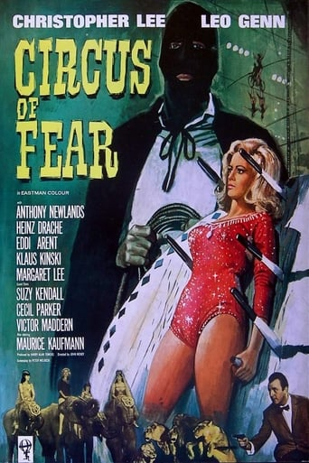 Watch Circus of Fear 1966 full online free