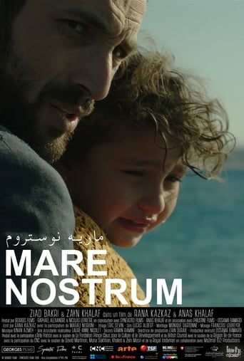 Poster of Mare Nostrum