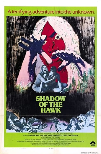 Poster of Shadow of the Hawk