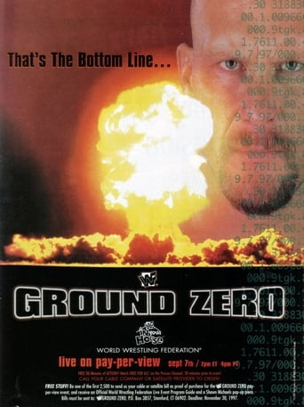 Poster of WWE Ground Zero: In Your House
