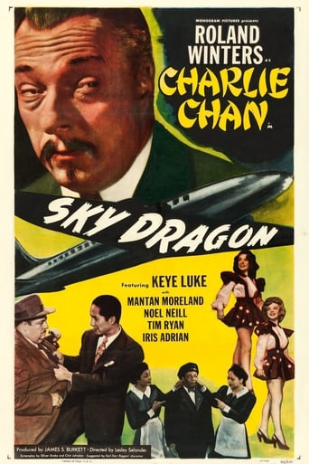 Poster of Charlie Chan in The Sky Dragon