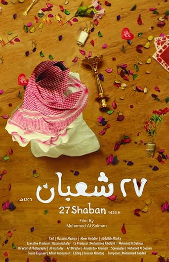 27th of Shaban