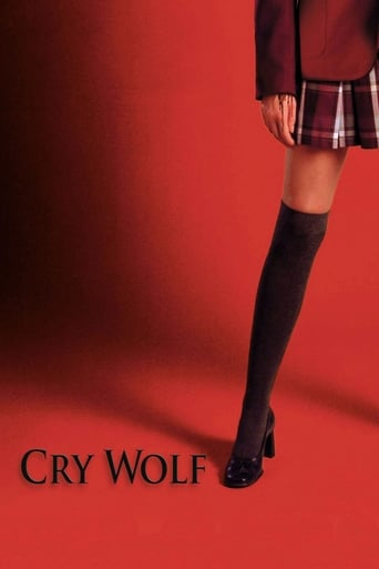 Poster of Cry Wolf