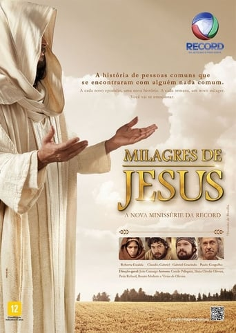 Poster The Miracles of Jesus