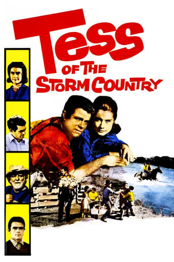Poster of Tess of the Storm Country