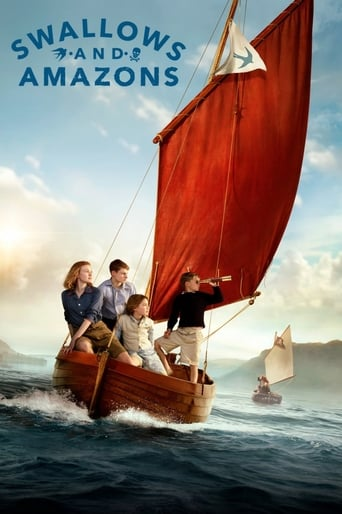 Poster of Swallows and Amazons