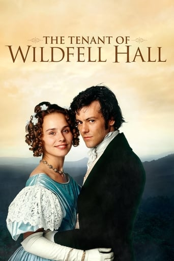 Capitulos de: The Tenant of Wildfell Hall