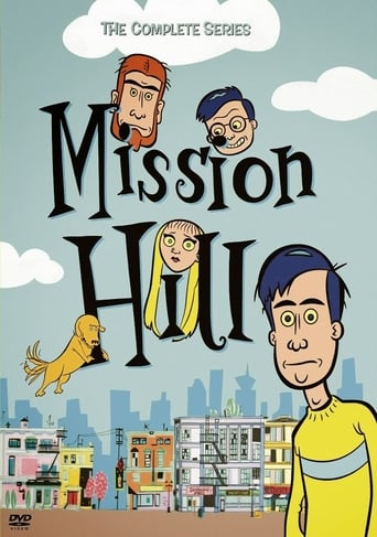 Poster of Mission Hill