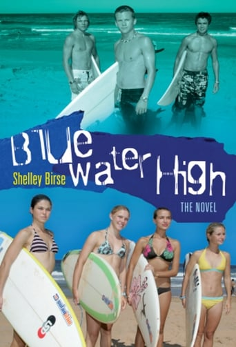 Poster of Blue Water High