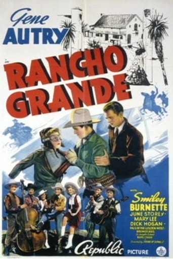 Poster of Rancho Grande