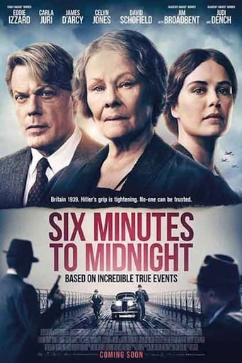 Poster Six Minutes to Midnight