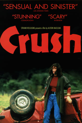 Poster of Crush