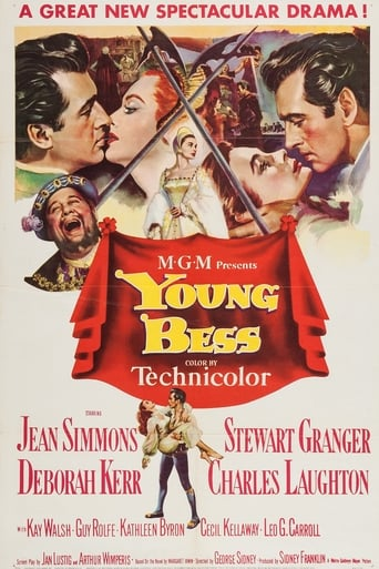 Poster of Young Bess