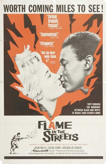 Poster of Flame in the Streets