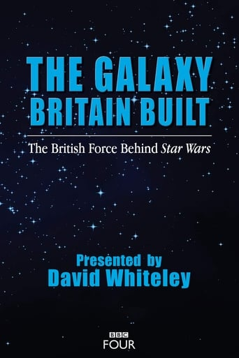 Poster of The Galaxy Britain Built: The British Force Behind Star Wars