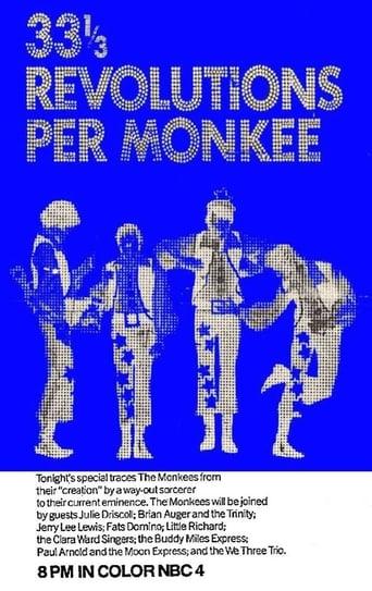 Poster of 33⅓ Revolutions per Monkee