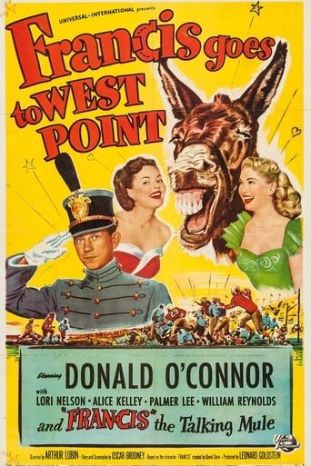 Poster of Francis Goes to West Point