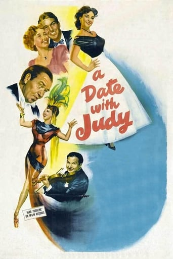 'A Date with Judy (1948)