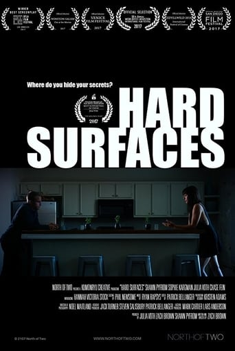 Poster of Hard Surfaces