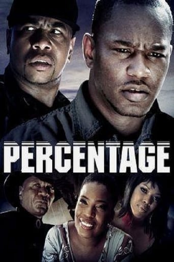 Poster of Percentage