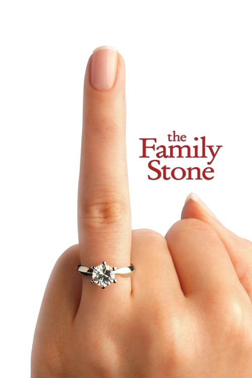 Základ rodiny