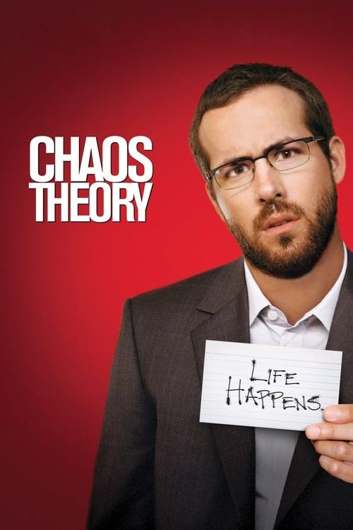 Teória chaosu
