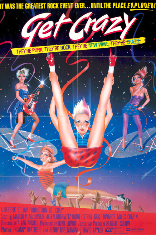 1983电影《 Get Crazy  》线上看Get Crazy完整版~免費下載 (完整版本)
