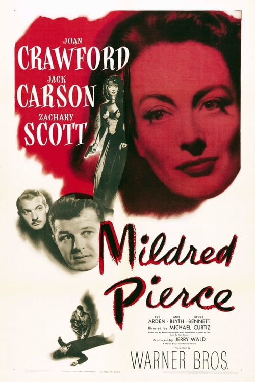 Watch Mildred Pierce (1945) Best Quality Movie