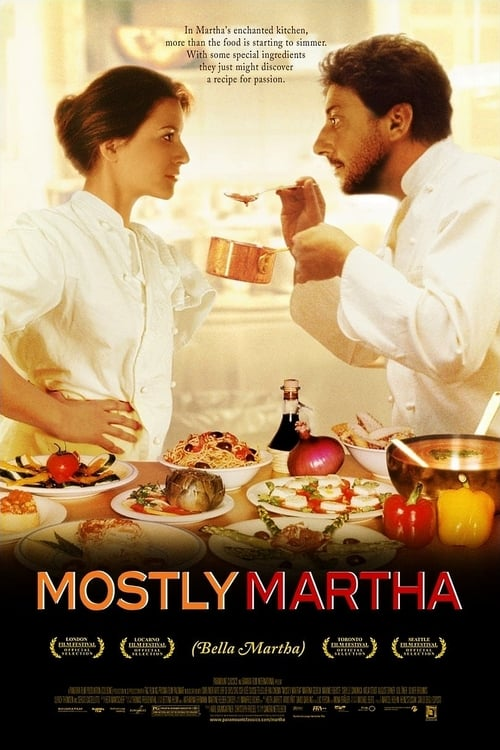 Download Mostly Martha (2001) Movie Free Online