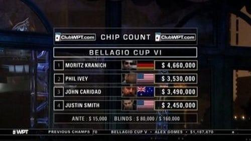 World Poker Tour 2011 Tv Show 300mb: Season 9 – Episode Bellagio Cup VI - Part 2