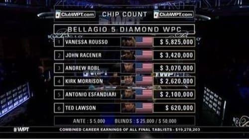 World Poker Tour 2011 Tv Show 300mb: Season 9 – Episode Five Diamond World Poker Classic - Part 1