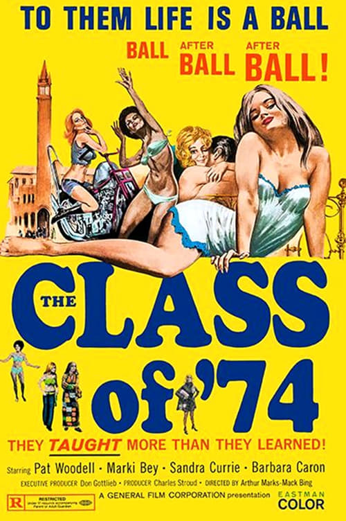 Mira La Película Class of '74 Doblada Por Completo