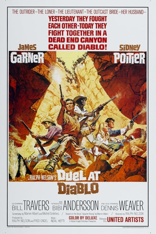 Streaming Duel at Diablo (1966) Full Movie