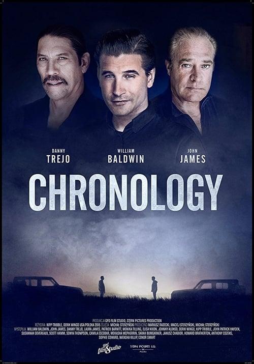 Film Chronology Dabovaný V Češtině
