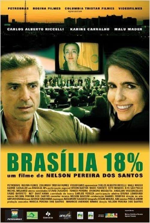 Brasilia 18% Online