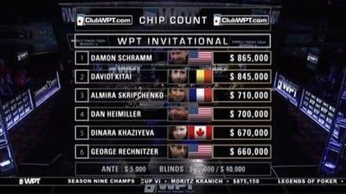 World Poker Tour 2011 Tv Show 300mb: Season 9 – Episode Celebrity Invitational - Part 1