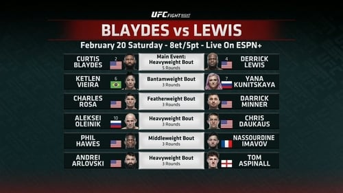 UFC Fight Night 185: Blaydes vs. Lewis Online Youtube
