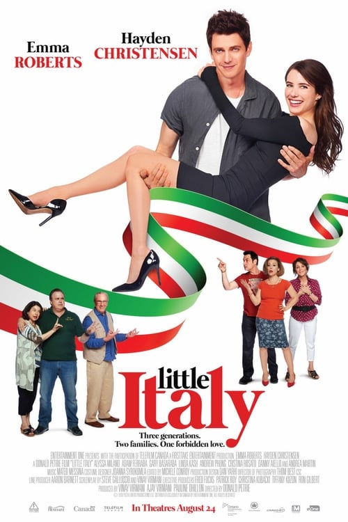 DVD RIP Little Italy