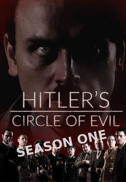 Banner of Hitler's Circle of Evil