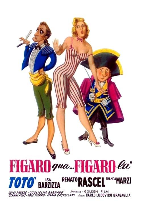 Figaro qua… Figaro là