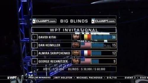 World Poker Tour 2011 Tv Show 300mb: Season 9 – Episode Celebrity Invitational - Part 2
