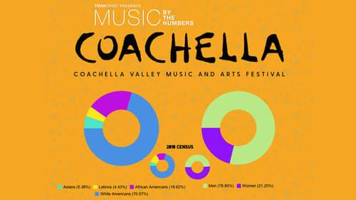 HBO 2017! Watch- Coachella 2018 Online